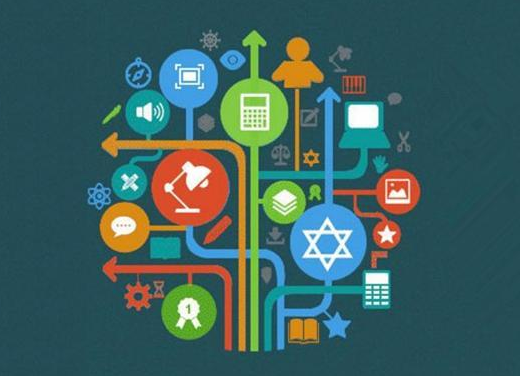 教育培训等行业现状分析,会有哪些改变