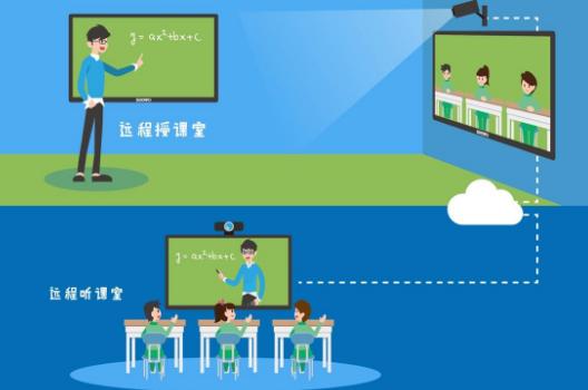 直播互动教学系统哪个好?教育在线互动平台怎么选