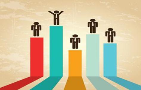 现代企业员工的培训系统由什么组成