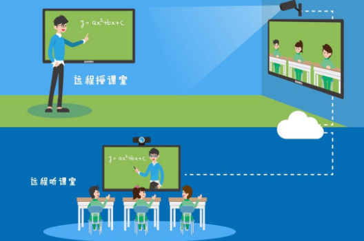 直播互动教学系统